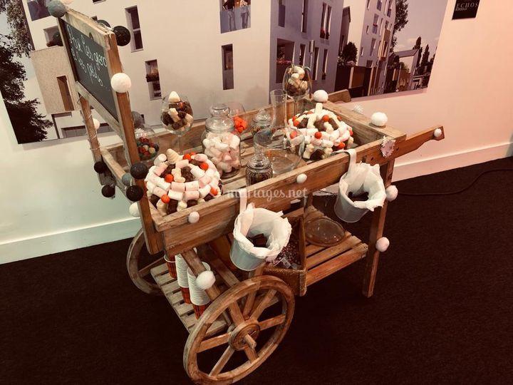 Chariot candybar