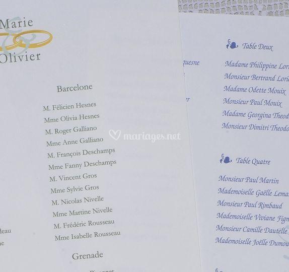 Listes de table