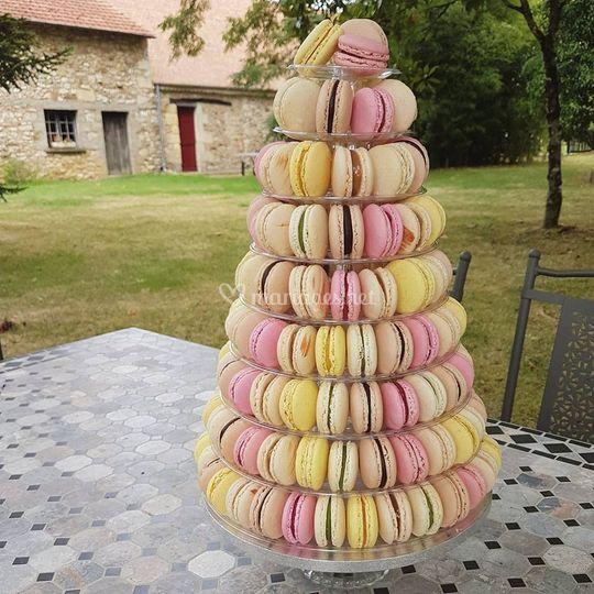 Tour de Macarons