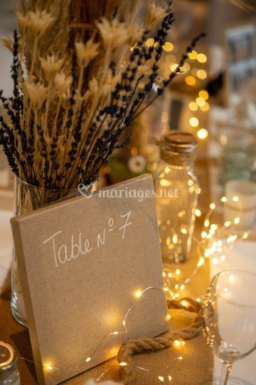 Petit habillage de la table 7