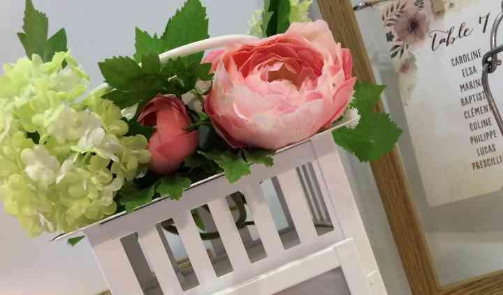 Thème Floral