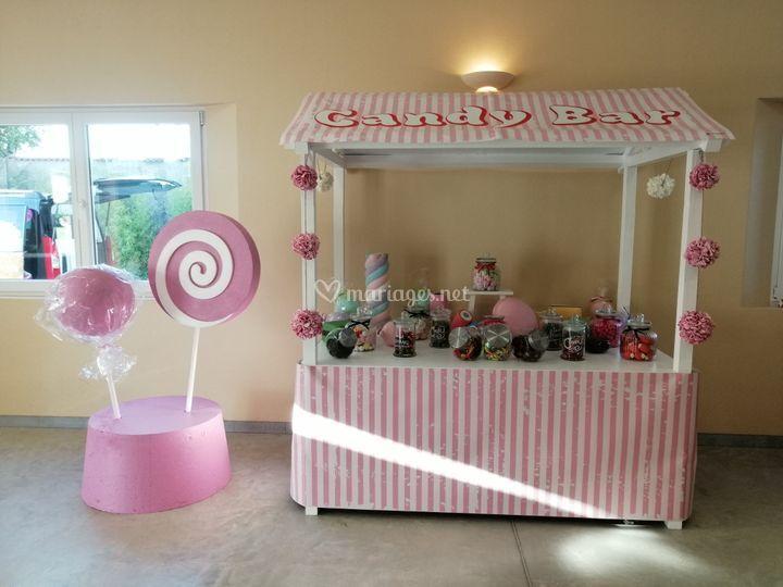 Location Candy Bar