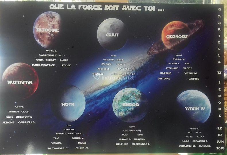 Plan de table Star Wars