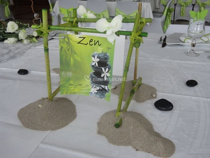 Zen - nom de table