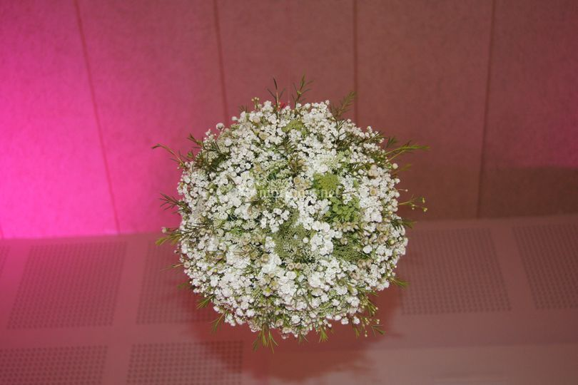 Sphère blanche