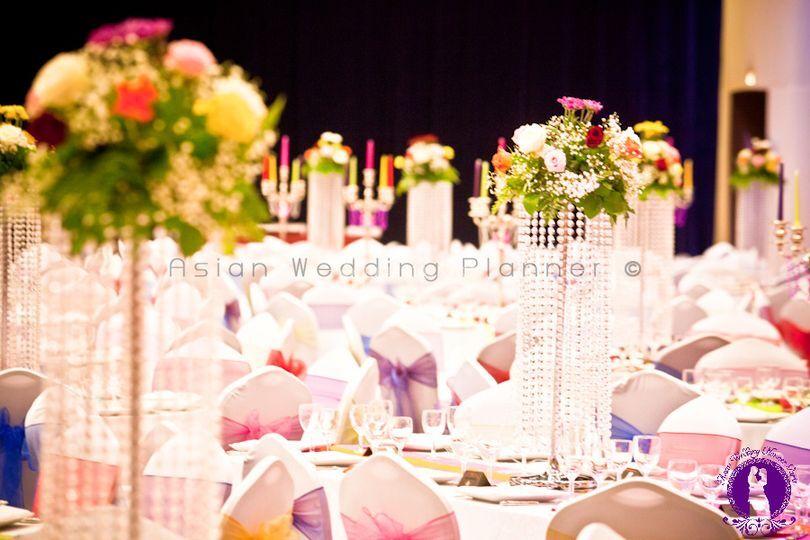 Asian planner wedding remarkable