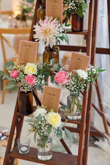 Plan de table échelle fleurie