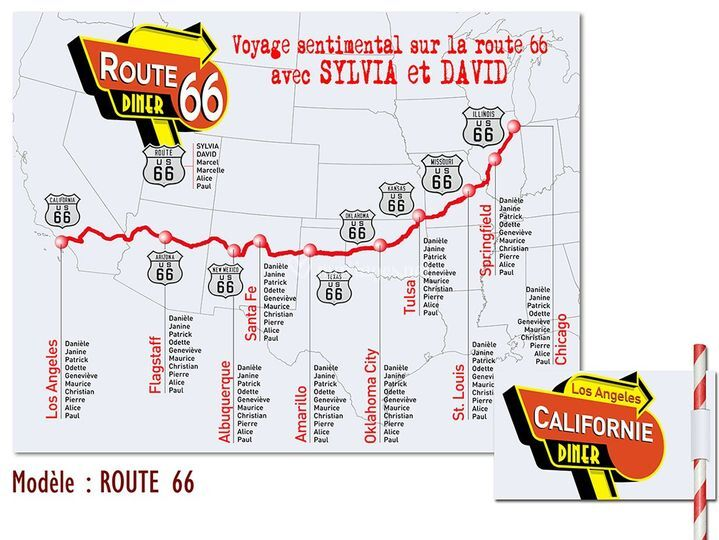 Plan de tables : Route 66 USA