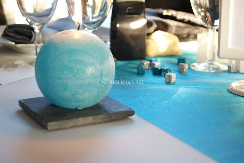 Thème turquoise