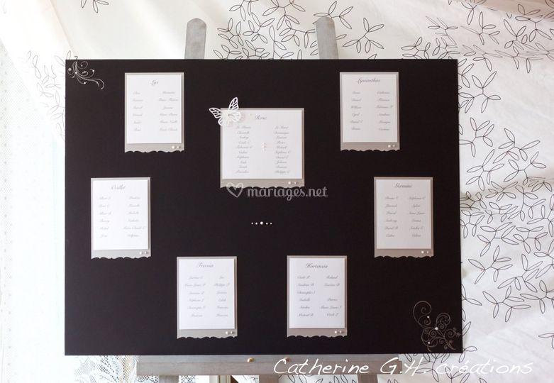 Plan de tables CGH