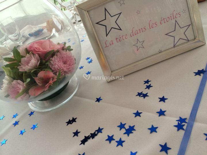 Nom de table étoile