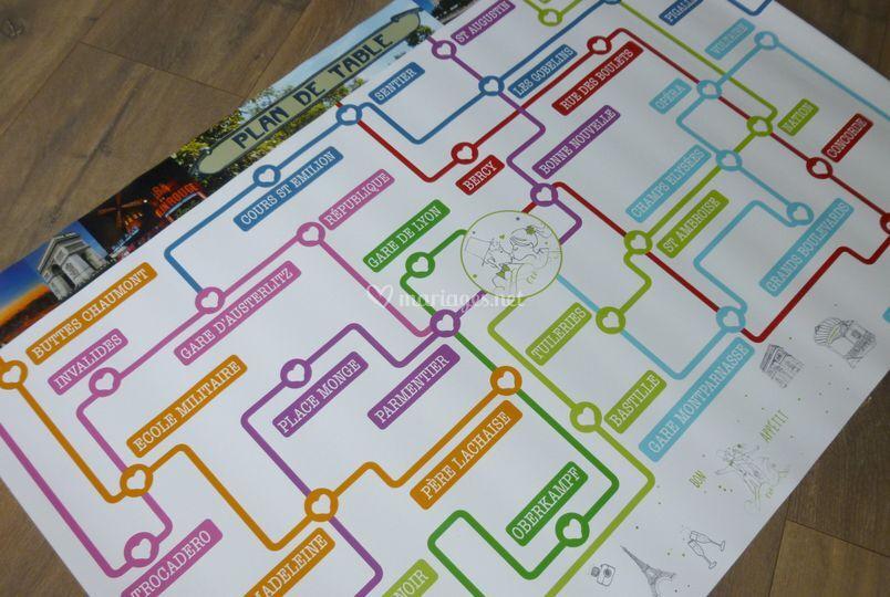 Plan de table : métro de Paris