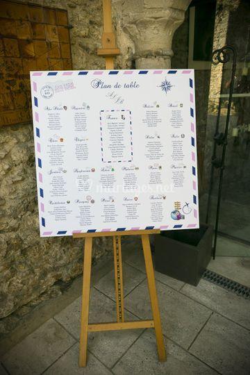 Plan de table 1mx1m