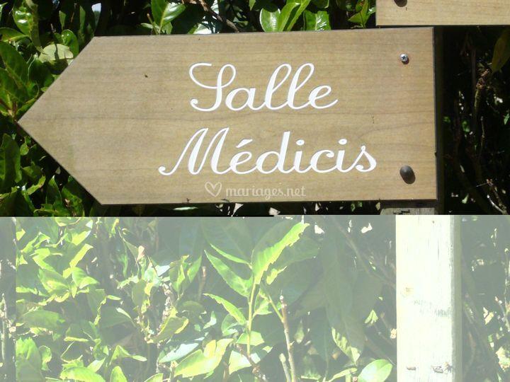 Direction salle Médicis