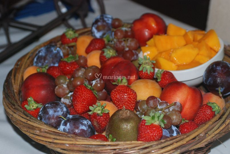 Corbeille de fruits