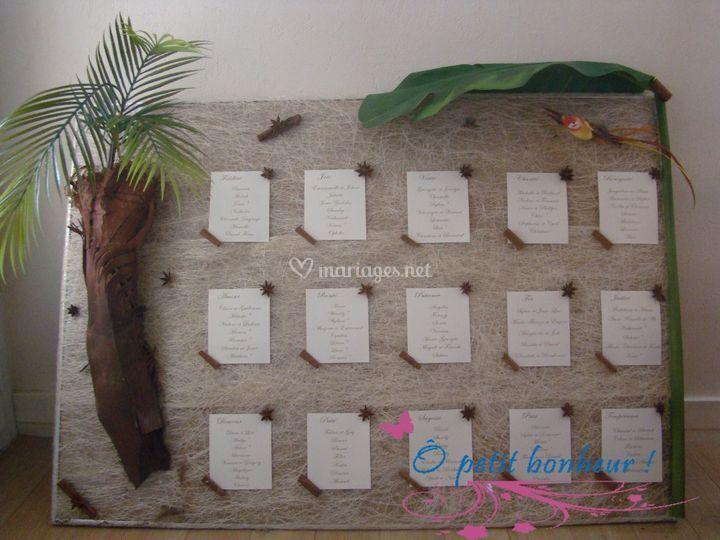 Plan de table Epice & Cannelle