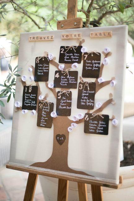 55 Idees Originales Pour Creer Le Plan De Table De Votre Mariage