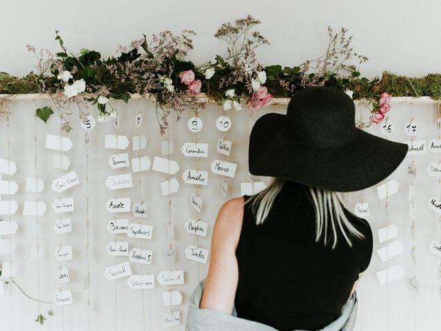 Quel modèle de chapeau choisir selon votre tenue d'invitée?