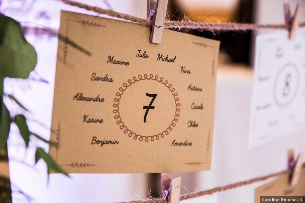 4 mariages pour 1 lune de miel : le plan de table 2