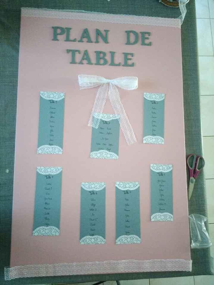 Besoin d'idée plan de table - 1