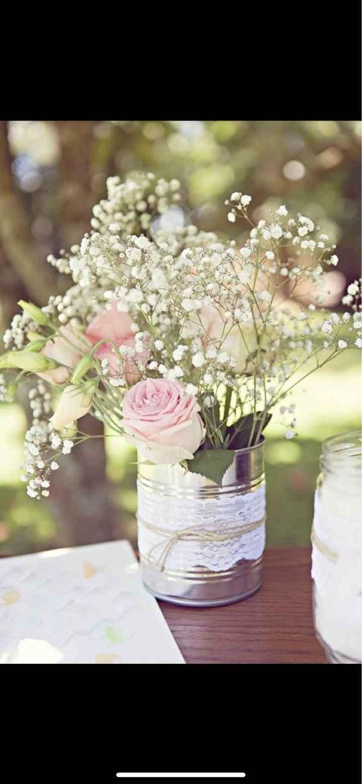 Budget fleurs 🌷 - 7