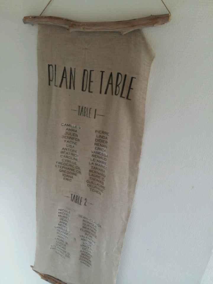 Les idées déco (plan de table) jusqu'au lieu de travail !! - 1