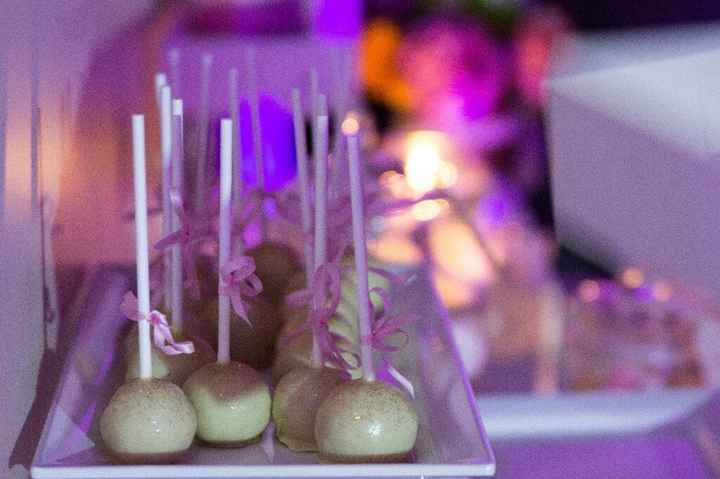 Candy bar/cupackes/ popcakes - 5