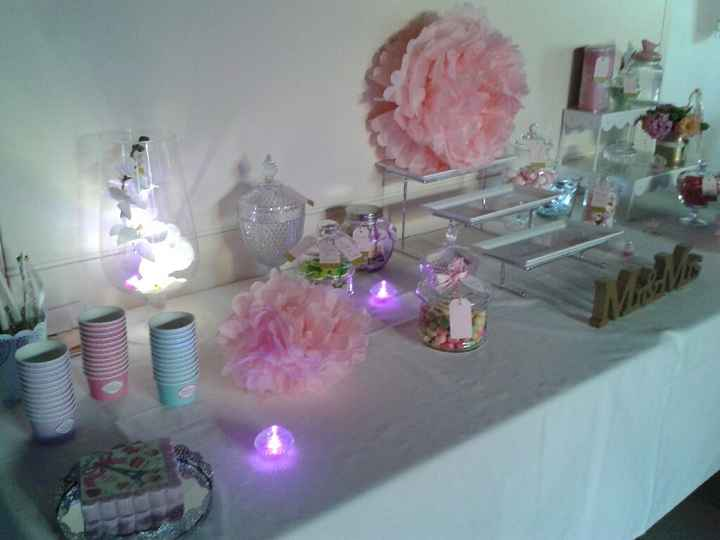 Candy bar/cupackes/ popcakes - 10