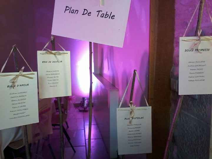 Plan de table original - 1