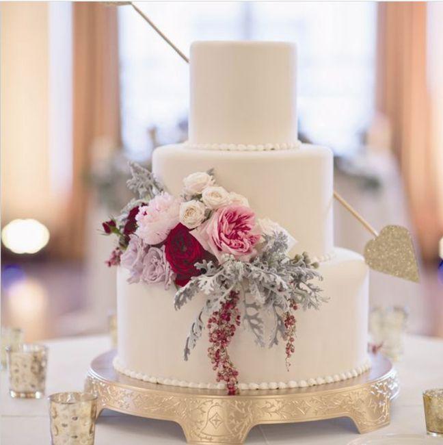 Comment sera ton wedding cake ? 5