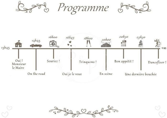 Programme - 1
