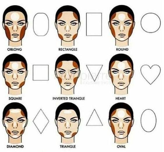 Inspiration maquillage 2