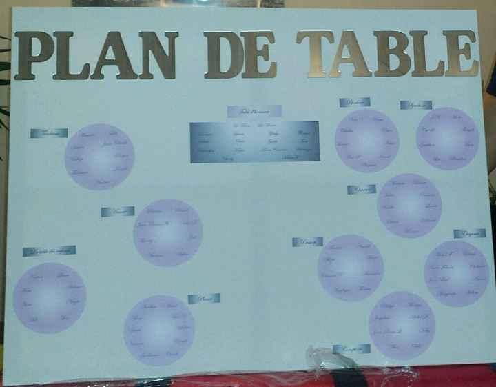 Plan de table - 1