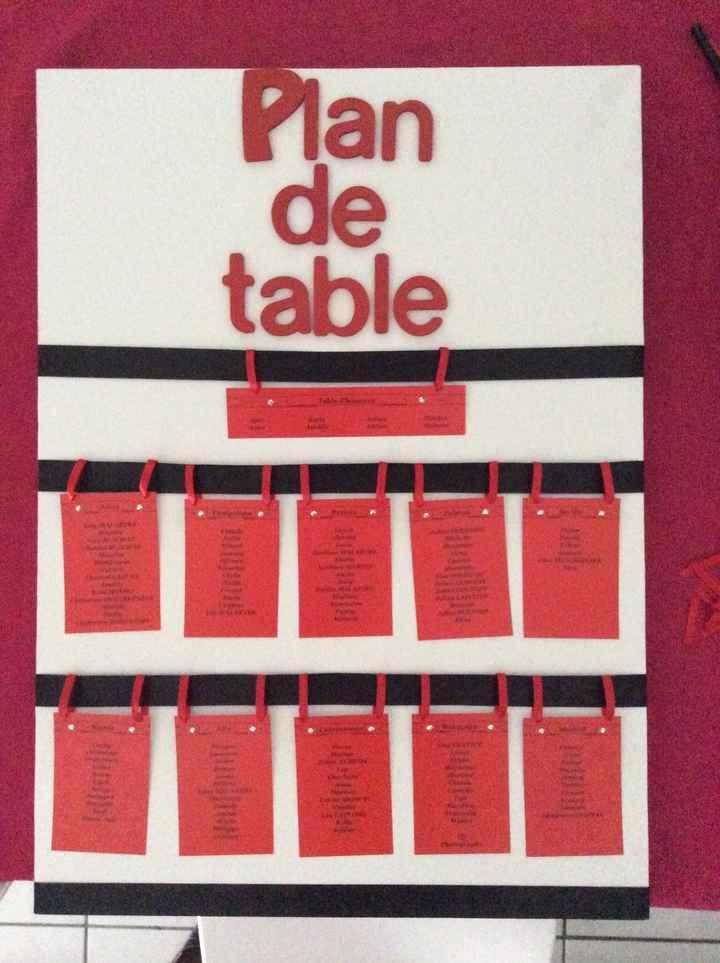 Plan de table pas fini