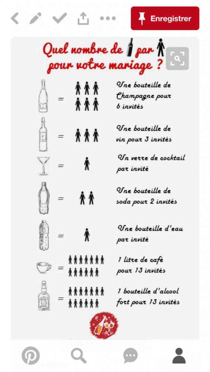 Conseils boissons - 1