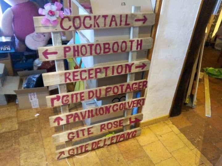 Panneaux indications pour les invités - 1