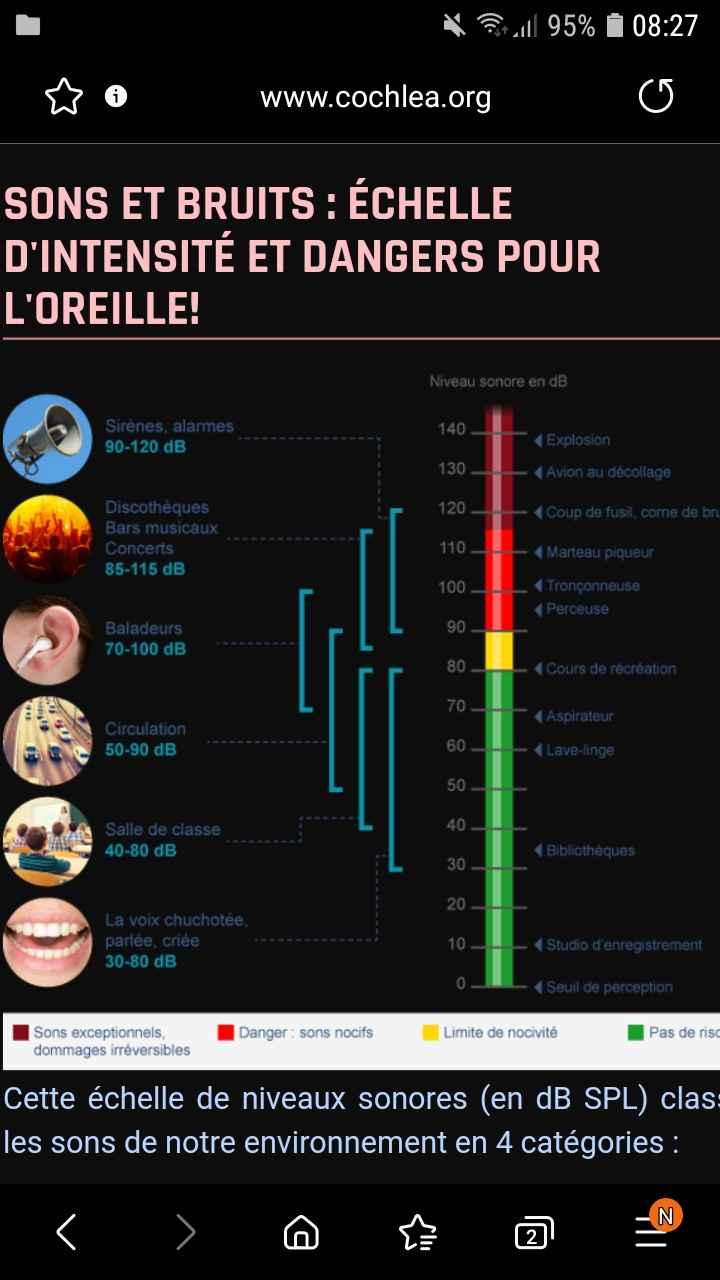 Decibel - 1