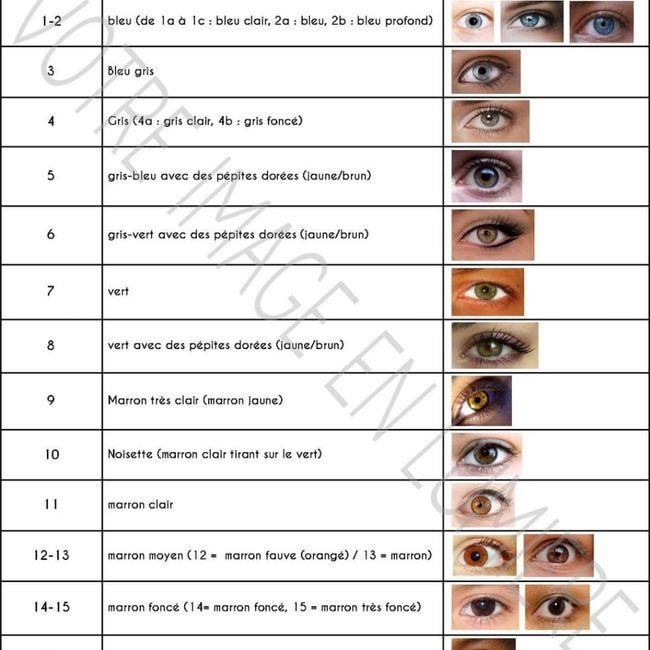 Couleur de mes yeux conseils - 1