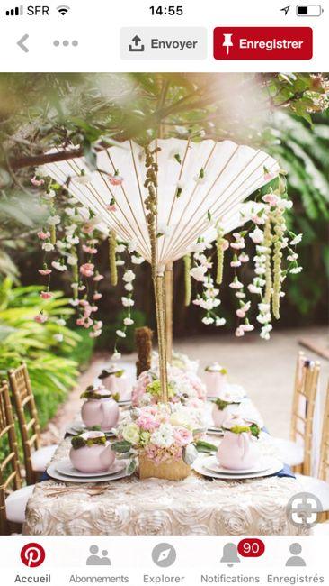 Mariage et décoration Inspiration Japon .... 2