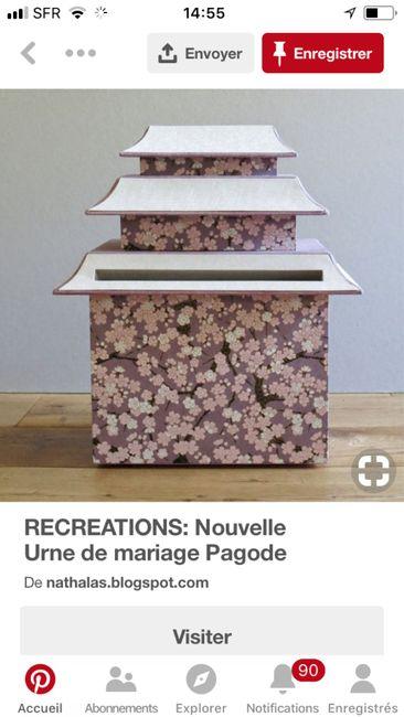 Mariage et décoration Inspiration Japon .... 3
