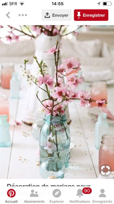Mariage et décoration Inspiration Japon .... 5