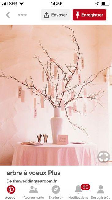 Mariage et décoration Inspiration Japon .... 6