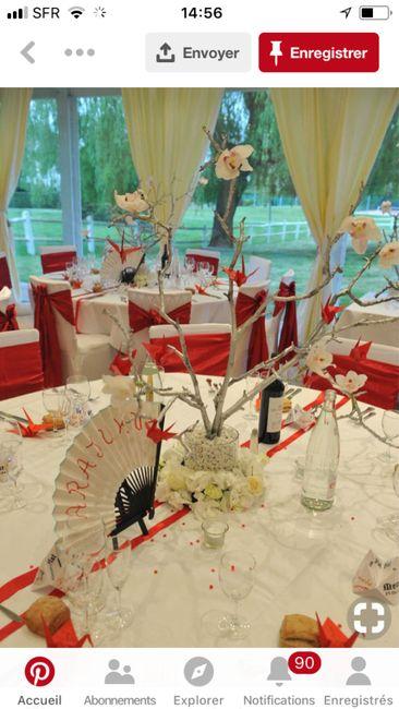 Mariage et décoration Inspiration Japon .... 10
