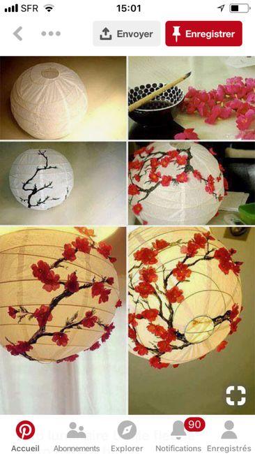 Mariage et décoration Inspiration Japon .... 26