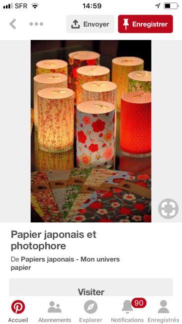 Mariage et décoration Inspiration Japon .... 32