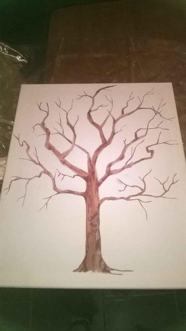 notre nouvel arbre à empreintes :)