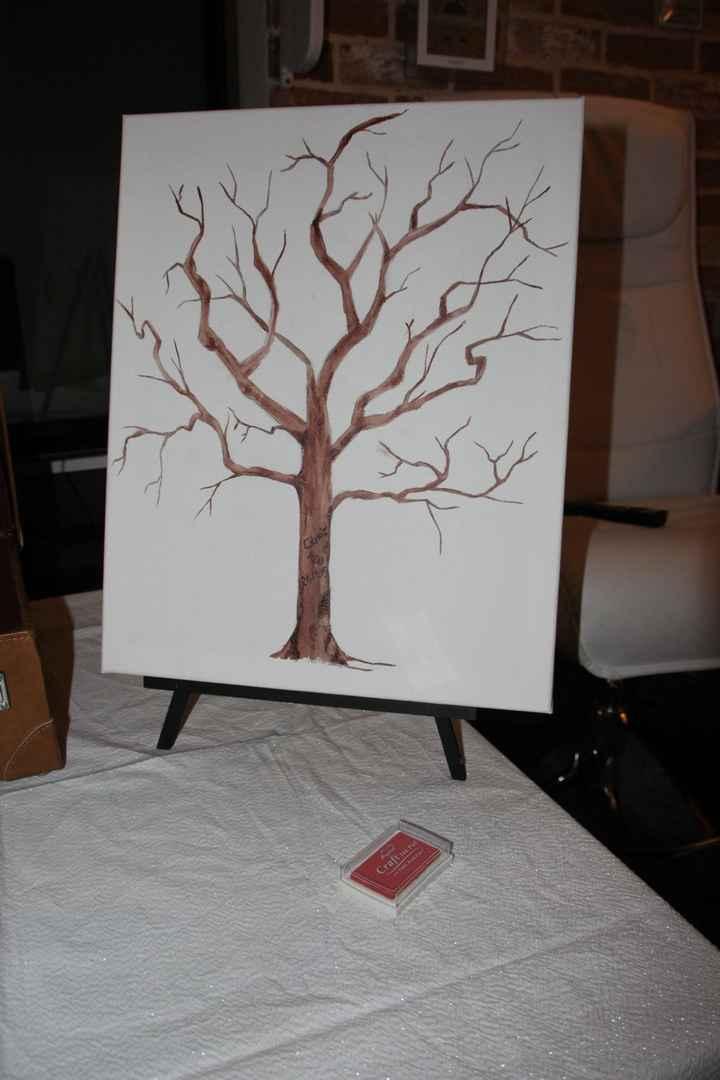 arbre à empreintes fait main ^^