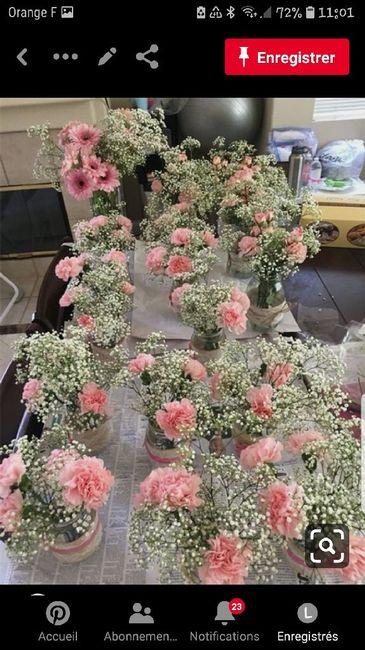 Budget fleurs 3