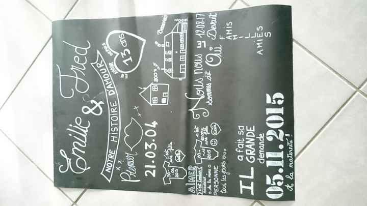 Chalkboard diy - 1