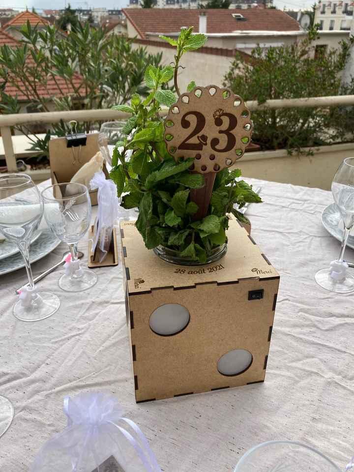Essai d'une table - 4
